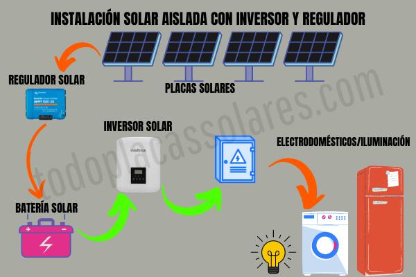 instalacion solar aislada con regulador mppt inversor solar