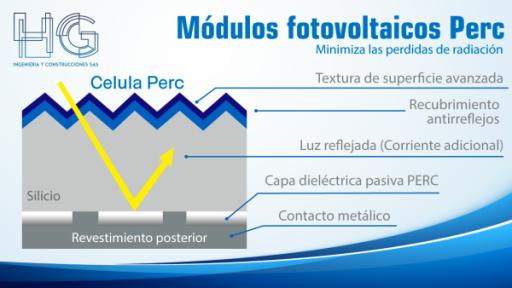 modulos fotovoltaicos con tecnologia PERC